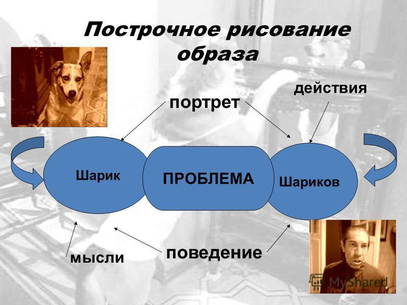 Шарик Шариков ПРОБЛЕМА портрет поведение действия мысли Построчное рисование образа