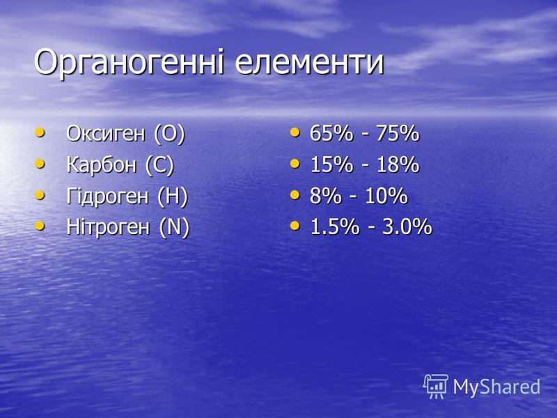Органогенні елементи Оксиген (О) Оксиген (О) Карбон (С) Карбон (С) Гідроген (Н) Гідроген (Н) Нітроген (N) Нітроген (N) 65% - 75% 65% - 75% 15% - 18% 15% - 18% 8% - 10% 8% - 10% 1.5% - 3.0% 1.5% - 3.0%