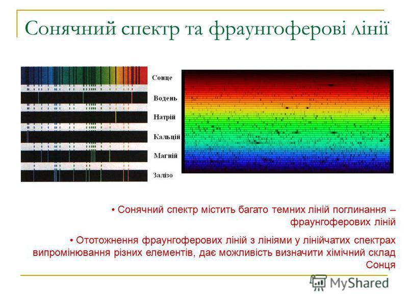 Сонячний спектр та фраунгоферові лінії Сонячний спектр містить багато темних ліній поглинання – фраунгоферових ліній Ототожнення фраунгоферових ліній з лініями у лінійчатих спектрах випромінювання різних елементів, дає можливість визначити хімічний с