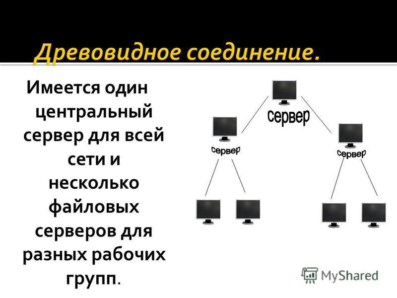 Имеется один центральный сервер для всей сети и несколько файловых серверов для разных рабочих групп.