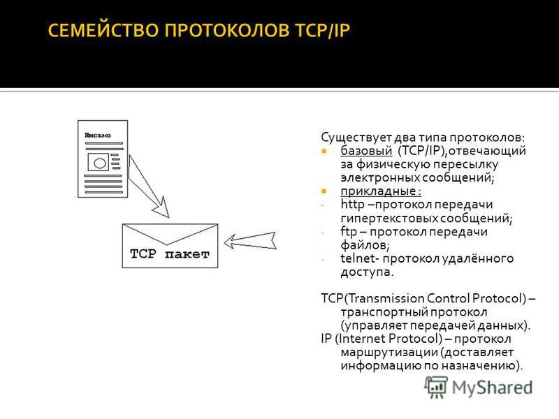 Существует два типа протоколов: базовый (TCP/IP),отвечающий за физическую пересылку электронных сообщений; прикладные : - http –протокол передачи гипертекстовых сообщений; - ftp – протокол передачи файлов; - telnet- протокол удалённого доступа. TCP(T