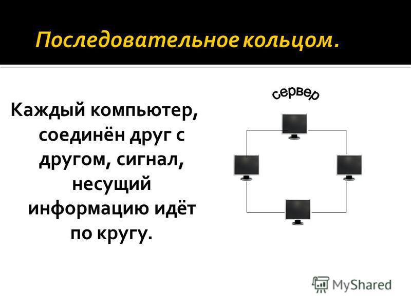 Каждый компьютер, соединён друг с другом, сигнал, несущий информацию идёт по кругу.