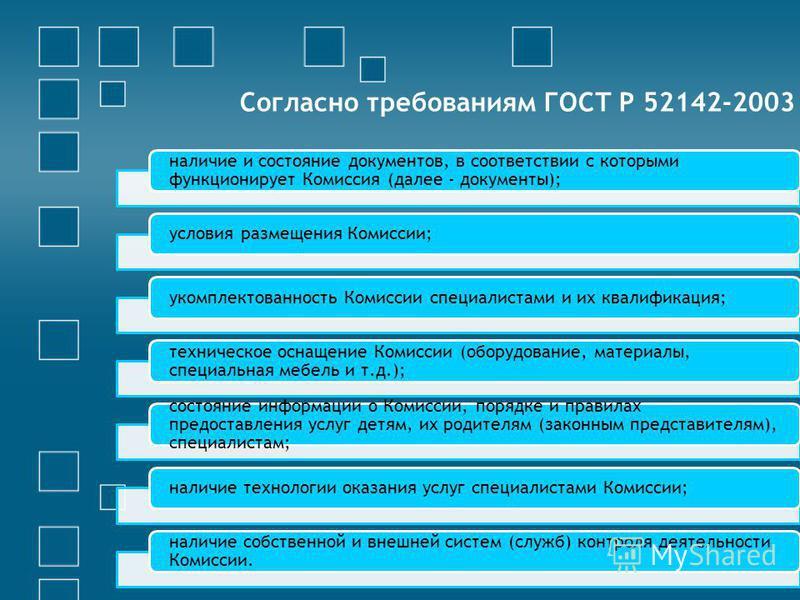 Согласно требованиям ГОСТ Р 52142-2003 наличие и состояние документов, в соответствии с которыми функционирует Комиссия (далее - документы); условия размещения Комиссии;укомплектованность Комиссии специалистами и их квалификация; техническое оснащени