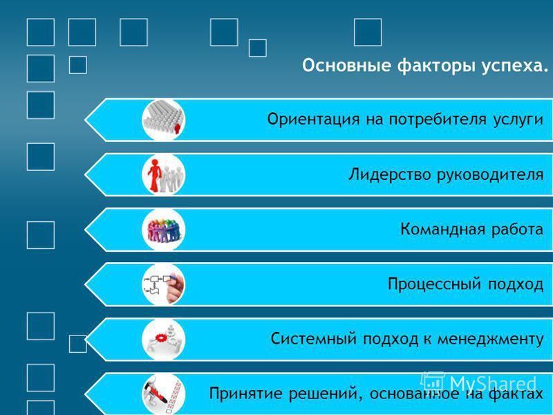 Основные факторы успеха. Ориентация на потребителя услуги Лидерство руководителя Командная работа Процессный подход Системный подход к менеджменту Принятие решений, основанное на фактах