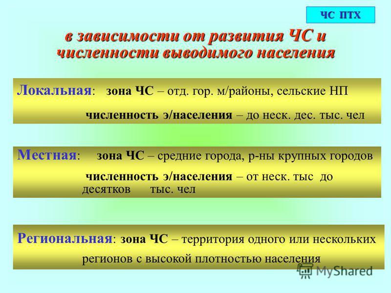 КГ г. Н-ск До 4 часов С учетом возможности переноса деятельности предприятий ППЭСЭП ЭК