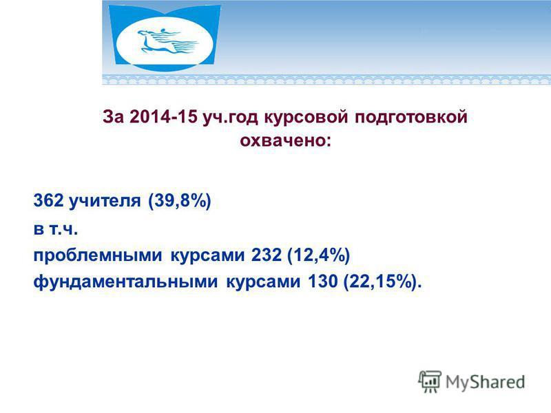 За 2014-15 уч.год курсовой подготовкой охвачено: 362 учителя (39,8%) в т.ч. проблемными курсами 232 (12,4%) фундаментальными курсами 130 (22,15%).