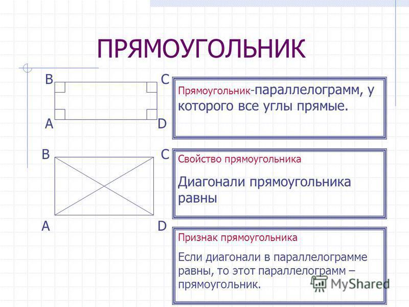 ПРЯМОУГОЛЬНИК Прямоугольник - параллелограмм, у которого все углы прямые. Свойство прямоугольника Диагонали прямоугольника равны В А С D Признак прямоугольника Если диагонали в параллелограмме равны, то этот параллелограмм – прямоугольник. A BC D