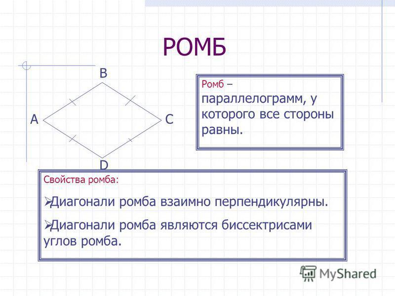 РОМБ А В С D Ромб – параллелограмм, у которого все стороны равны. Свойства ромба: Диагонали ромба взаимно перпендикулярны. Диагонали ромба являются биссектрисами углов ромба.