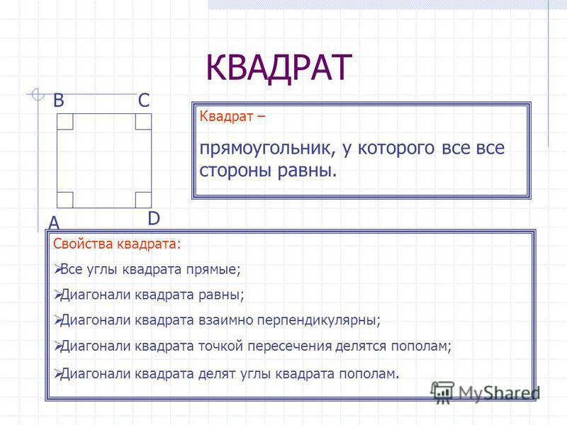 КВАДРАТ A BC D Квадрат – прямоугольник, у которого все все стороны равны. Свойства квадрата: Все углы квадрата прямые; Диагонали квадрата равны; Диагонали квадрата взаимно перпендикулярны; Диагонали квадрата точкой пересечения делятся пополам; Диагон