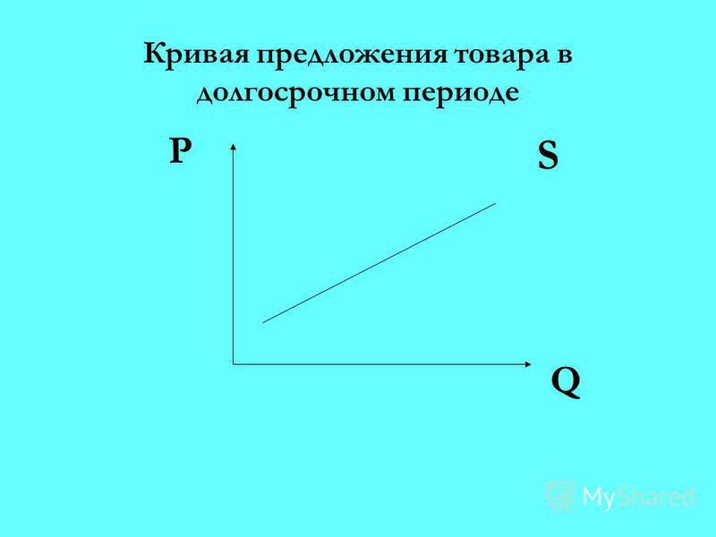 Кривая предложения товара в долгосрочном периоде P Q S