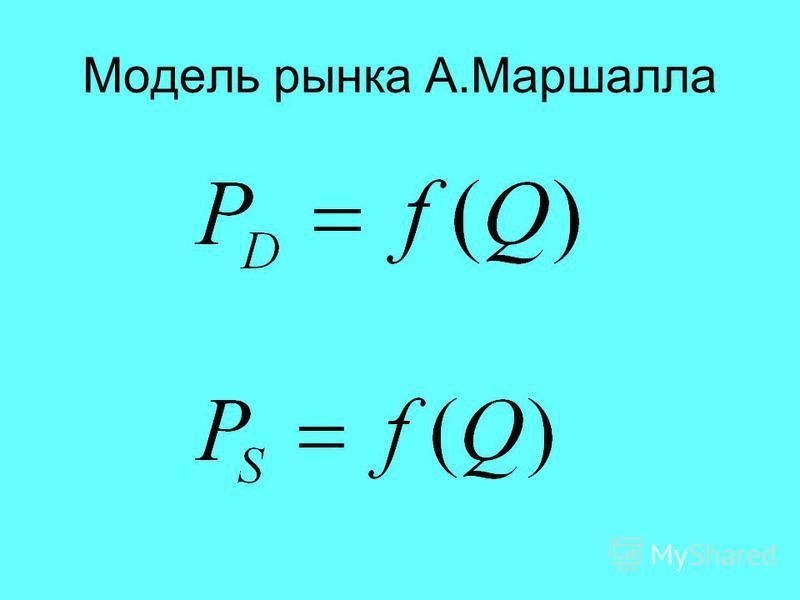 Модель рынка А.Маршалла