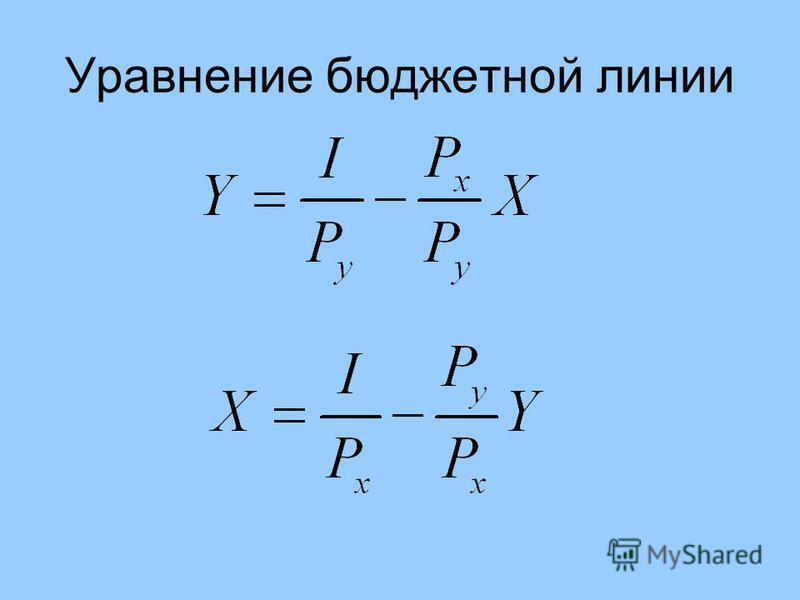 Уравнение бюджетной линии