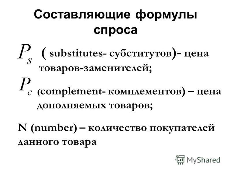 Составляющие формулы спроса ( substitutes- субститутов )- цена товаров-заменителей; ( complement- комплементов) – цена дополняемых товаров; N (number) – количество покупателей данного товара