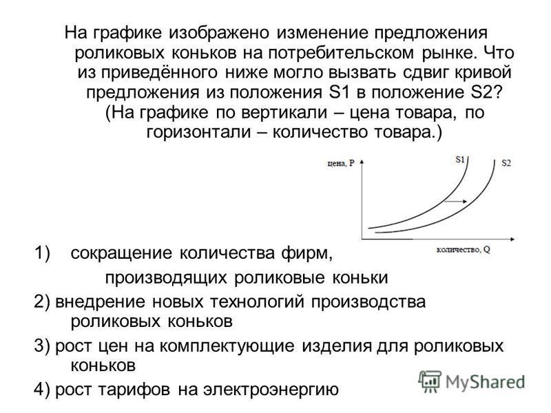 На графике изображено изменение предложения роликовых коньков на потребительском рынке. Что из приведённого ниже могло вызвать сдвиг кривой предложения из положения S1 в положение S2? (На графике по вертикали – цена товара, по горизонтали – количеств