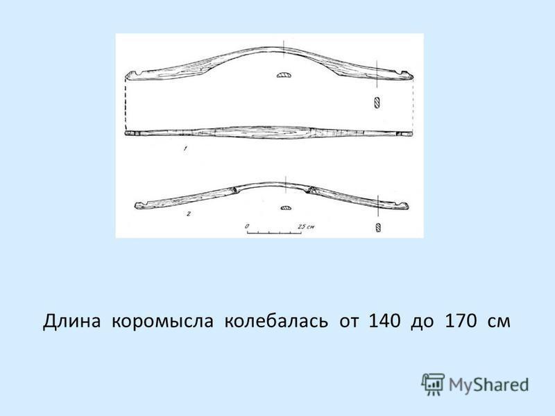Длина коромысла колебалась от 140 до 170 см