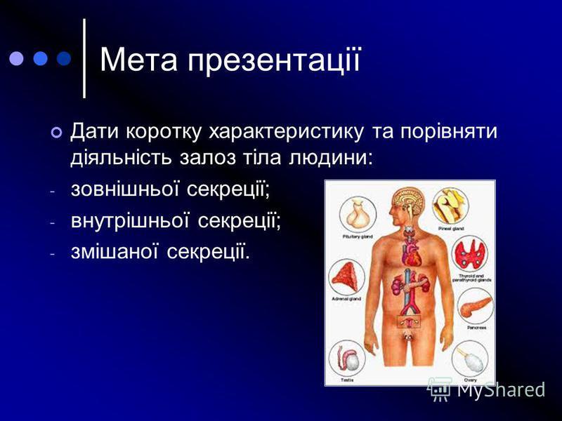 Мета презентації Дати коротку характеристику та порівняти діяльність залоз тіла людини: - зовнішньої секреції; - внутрішньої секреції; - змішаної секреції.