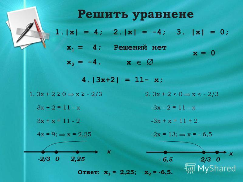 Решить уравнение 1.|x| = 4; 2.|x| = -4; 3. |x| = 0; 4.|3x+2| = 11- x; x 1 = 4; x 2 = -4. Решений нет x x = 0 1. 3x + 2 0 x - 2/3 3x + 2 = 11 - x 3x + x = 11 - 2 4x = 9; x = 2,25 2. 3x + 2 < 0 x < - 2/3 -3x - 2 = 11 - x -3x + x = 11 + 2 -2x = 13; x =