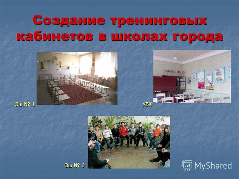 Создание тренинговых кабинетов в школах города Ош 1 УВК Ош 6 Ош 6