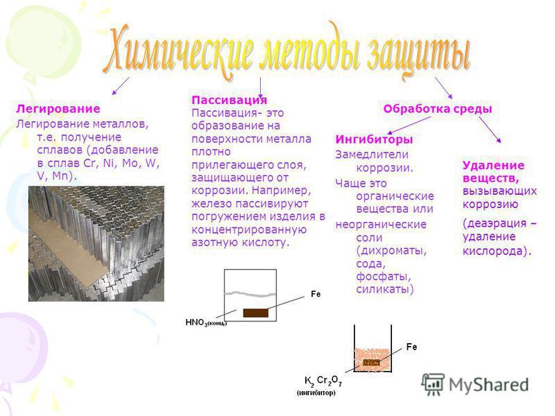 Легирование Легирование металлов, т.е. получение сплавов (добавление в сплав Cr, Ni, Mo, W, V, Mn). Ингибиторы Замедлители коррозии. Чаще это органические вещества или неорганические соли (дихроматы, сода, фосфаты, силикаты) Пассивация Пассивация- эт
