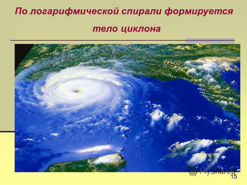 По логарифмической спирали формируется тело циклона 15