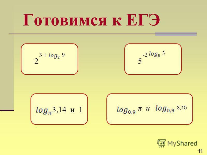 Готовимся к ЕГЭ 3 +9 25 -2 3 3,14 и 1 π и 3,15 11