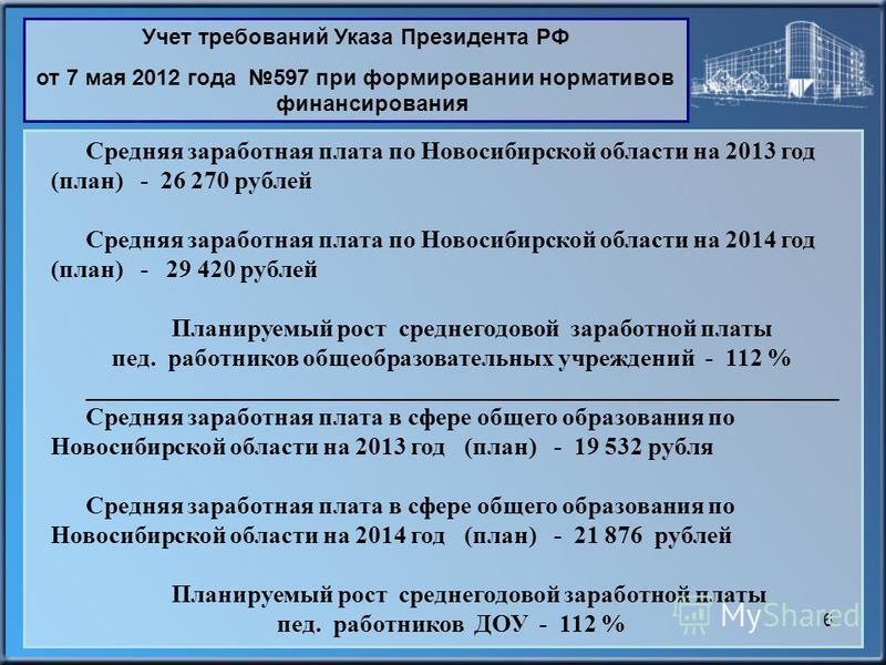 Учет требований Указа Президента РФ от 7 мая 2012 года 597 при формировании нормативов финансирования Средняя заработная плата по Новосибирской области на 2013 год (план) - 26 270 рублей Средняя заработная плата по Новосибирской области на 2014 год (