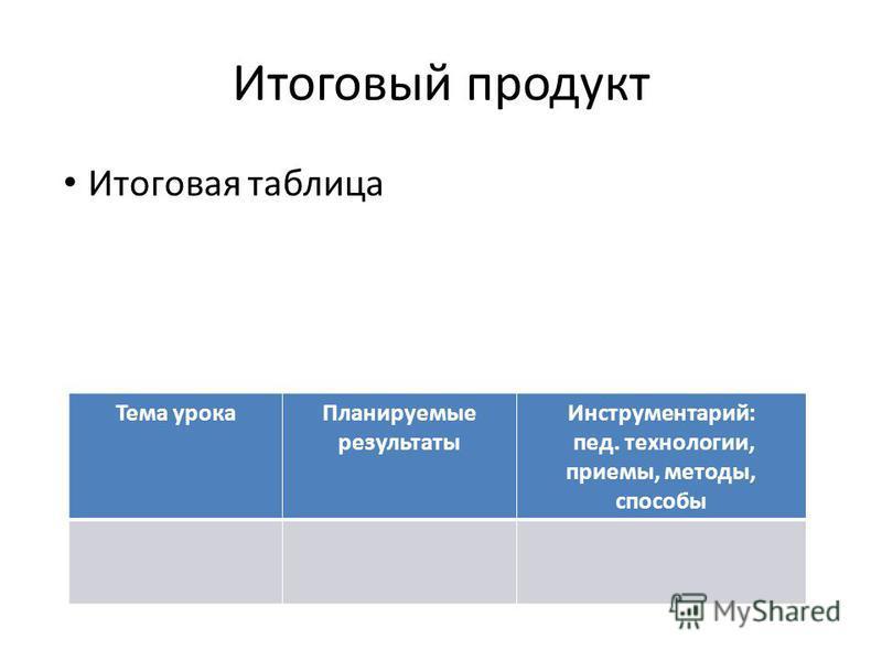 Итоговый продукт Итоговая таблица Тема урока Планируемые результаты Инструментарий: пед. технологии, приемы, методы, способы