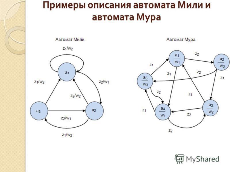 Примеры описания автомата Мили и автомата Мура