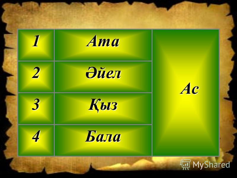 Бала4 Қыз3 Әйел2 Ас АсАта1