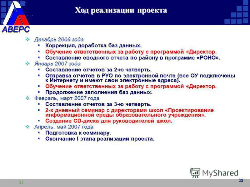 32 Декабрь 2006 года Декабрь 2006 года Коррекция, доработка баз данных. Коррекция, доработка баз данных. Обучение ответственных за работу с программой «Директор. Обучение ответственных за работу с программой «Директор. Составление сводного отчета по