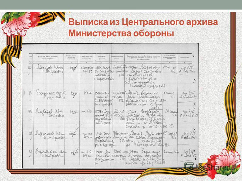 Выписка из Центрального архива Министерства обороны Подзаголовок слайда