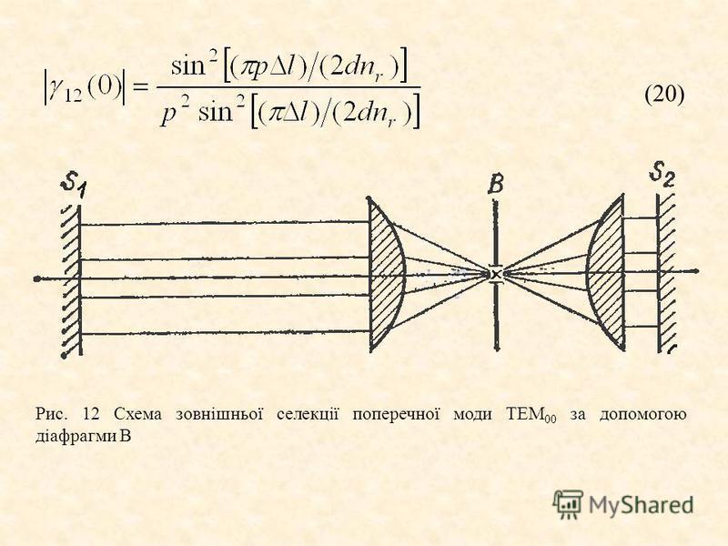 (20) Рис. 12 Схема зовнішньої селекції поперечної моди ТЕМ 00 за допомогою діафрагми В