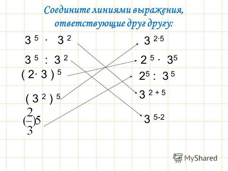 Соедините линиями выражения, ответствующие друг другу: 3 5 3 2 3 5 : 3 2 ( 2· 3 ) 5 3 5-2 3 2 + 5 2 5 : 3 5 2 5 · 3 5 3 25 ( 3 2 ) 5
