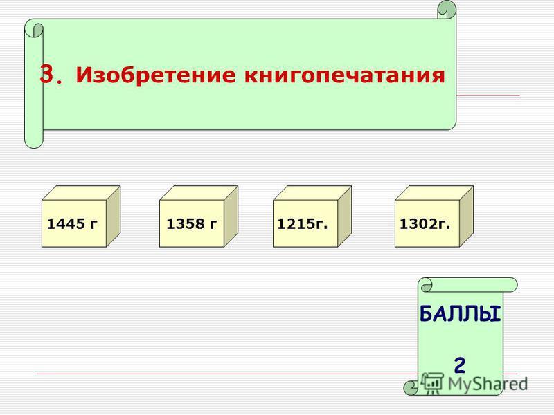3. Изобретение книгопечатания 1445 г 1215 г. БАЛЛЫ 2 1302 г. 1358 г