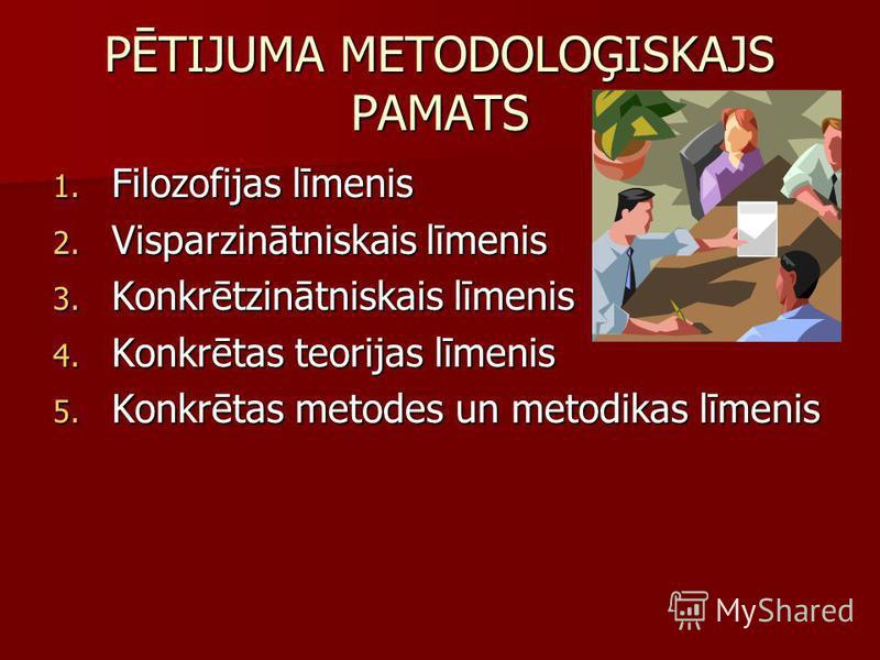 PĒTIJUMA METODOLOĢISKAJS PAMATS 1. Filozofijas līmenis 2. Visparzinātniskais līmenis 3. Konkrētzinātniskais līmenis 4. Konkrētas teorijas līmenis 5. Konkrētas metodes un metodikas līmenis