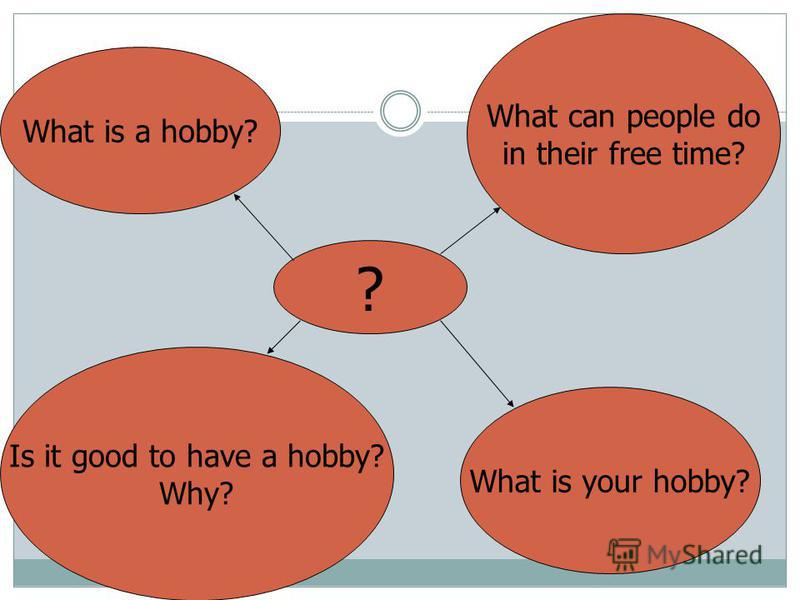 ? What is a hobby? What can people do in their free time? Is it good to have a hobby? Why? What is your hobby?
