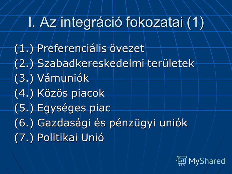 I. Az integráció fokozatai (1) (1.)Preferenciális övezet (2.)Szabadkereskedelmi területek (3.)Vámuniók (4.)Közös piacok (5.)Egységes piac (6.)Gazdasági és pénzügyi uniók (7.)Politikai Unió