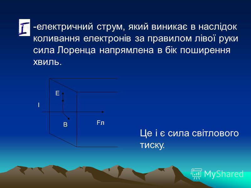 -електричний струм, який виникає в наслідок коливання електронів за правилом лівої руки сила Лоренца напрямлена в бік поширення хвиль. Це і є сила світлового тиску. E B FлFл I