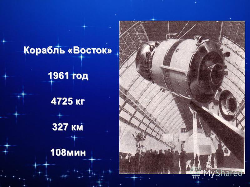 Чтобы определить на какой высоте над Землей и сколько времени продолжался полет решите уравнения 1000 – 2,4 х = 222,4 Высота (км) 4,2 ( 110,9 – у) = 8,82 Время (мин) Станция «Уравнения»