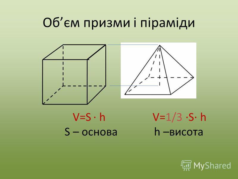 Обєм призми і піраміди V=S · h V=1/3 ·S· h S – основа h –висота