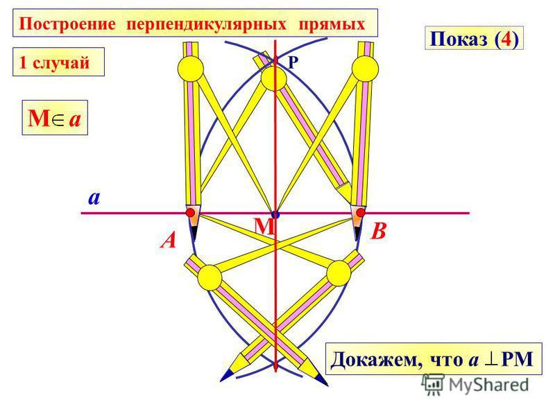 Q P В А М Показ (4) Докажем, что а РМ М a Построение перпендикулярных прямых a 1 случай