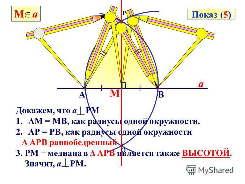 М М a a Докажем, что а РМ 1. АМ = МВ, как радиусы одной окружности. 2. АР = РВ, как радиусы одной окружности Δ АРВ равнобедренный 3. РМ медиана в Δ АРВ является также ВЫСОТОЙ. Значит, а РМ. ВА Q P Показ (5)