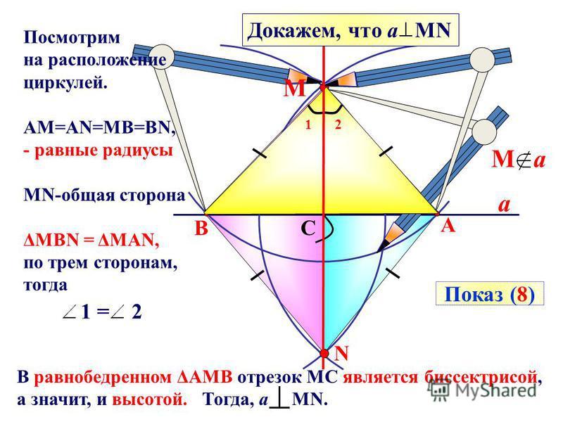 a N B М a A C 1 = 2 12 В равнобедренном ΔАМВ отрезок МС является биссектрисой, а значит, и высотой. Тогда, а МN. М Докажем, что а MN Показ (8) Посмотрим на расположение циркулей. АМ=АN=MB=BN, - равные радиусы МN-общая сторона ΔMВN = ΔMAN, по трем сто