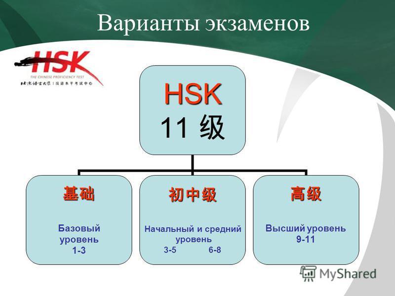 Варианты экзаменов HSK 11 Базовый уровень 1-3 Начальный и средний уровень 3-5 6-8 Высший уровень 9-11