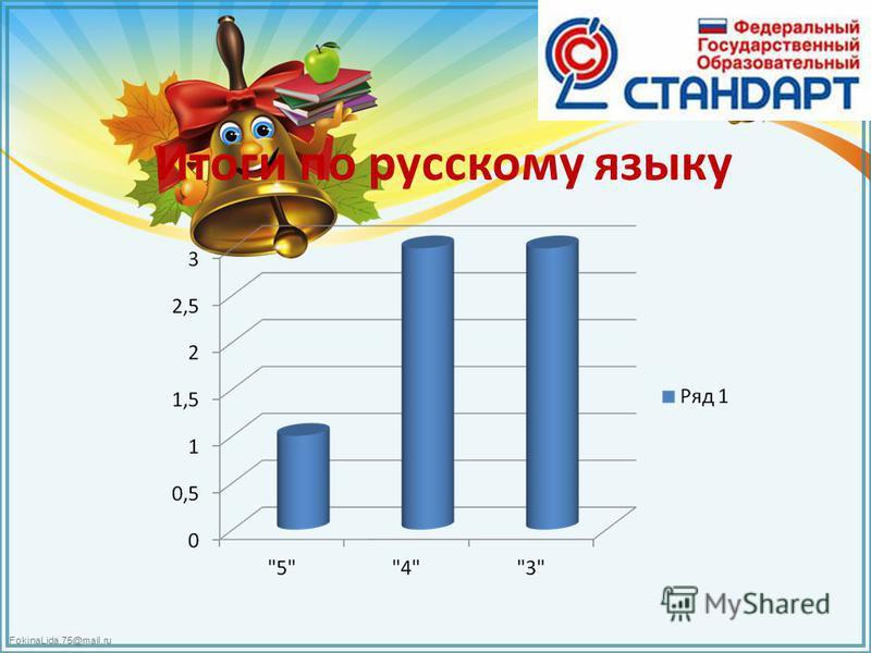 FokinaLida.75@mail.ru Итоги по русскому языку