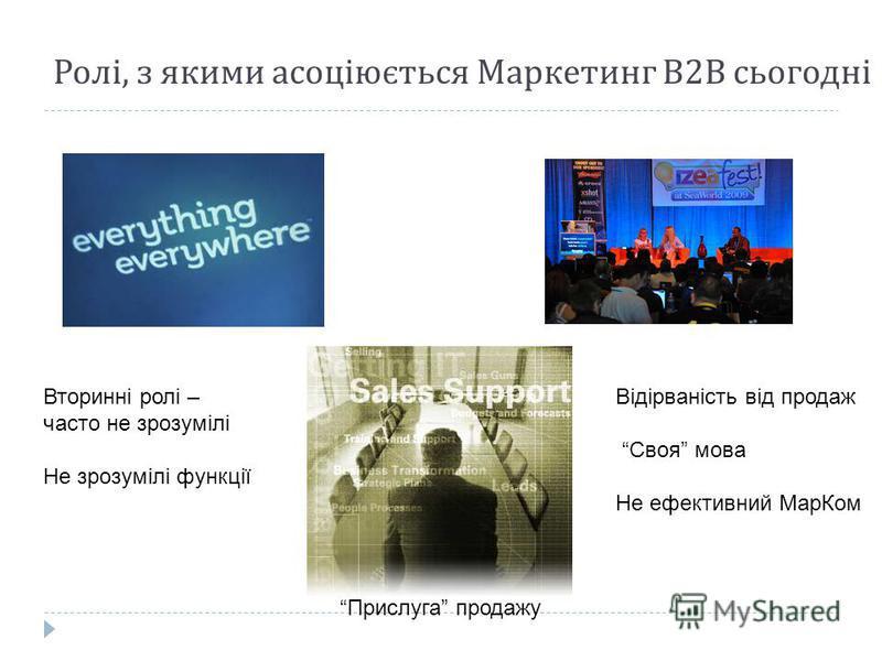 Ролі, з якими асоціюється Маркетинг В 2 В сьогодні Відірваність від продаж Своя мова Не ефективний МарКом Вторинні ролі – часто не зрозумілі Не зрозумілі функції Прислуга продажу