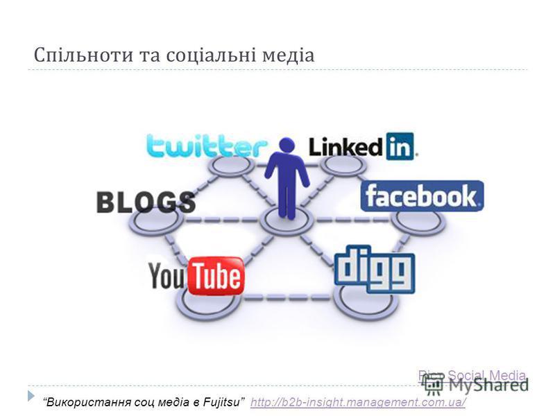 Спільноти та соціальні медіа Ріст Social Media Використання соц медіа в Fujitsu http://b2b-insight.management.com.ua/http://b2b-insight.management.com.ua/