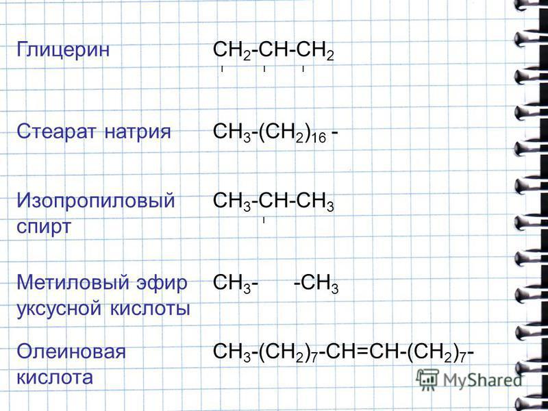 ГлицеринCH 2 -CH-CH 2 ׀ ׀ ׀ Стеарат натрияCH 3 -(CH 2 ) 16 - Изопропиловый спирт CH 3 -CH-CH 3 ׀ Метиловый эфир уксусной кислоты CH 3 - -CH 3 Олеиновая кислота CH 3 -(CH 2 ) 7 -CH=CH-(CH 2 ) 7 -