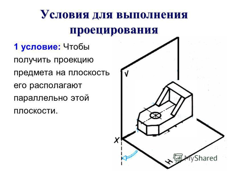 Условия для выполнения проецирования 1 условие: Чтобы получить проекцию предмета на плоскость его располагают параллельно этой плоскости.