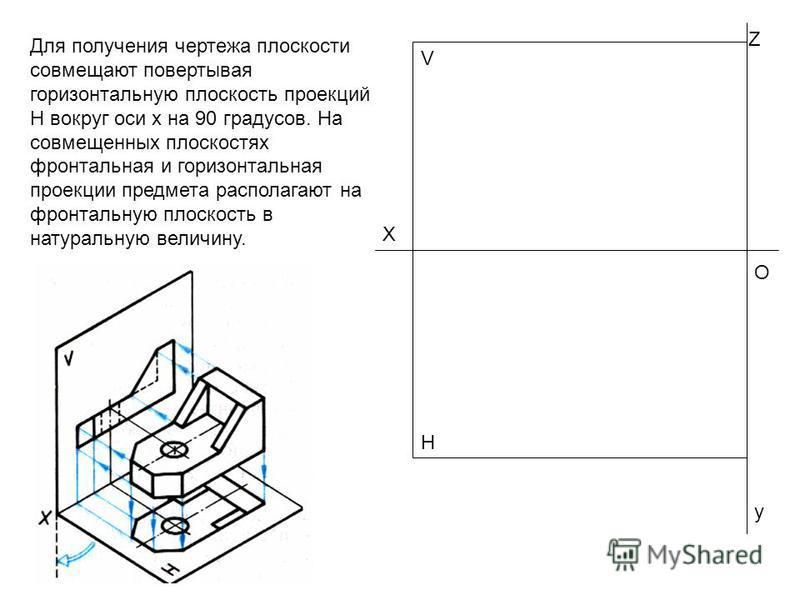 Для получения чертежа плоскости совмещают повертывая горизонтальную плоскость проекций Н вокруг оси х на 90 градусов. На совмещенных плоскостях фронтальная и горизонтальная проекции предмета располагают на фронтальную плоскость в натуральную величину